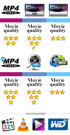 mp4 format vs divx format which is the best ?